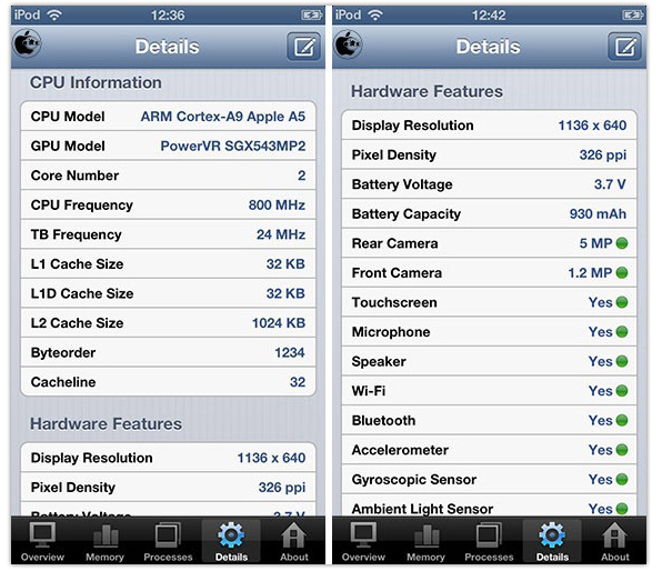 iPod touch benchmarks